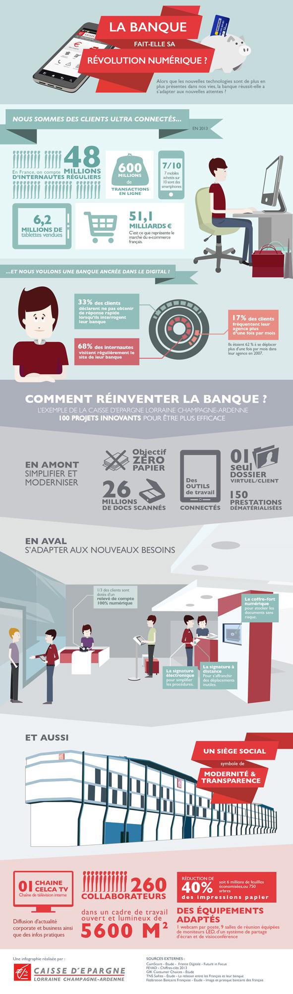 L Actualite De La Caisse D Epargne Lorraine Champagne Ardenne